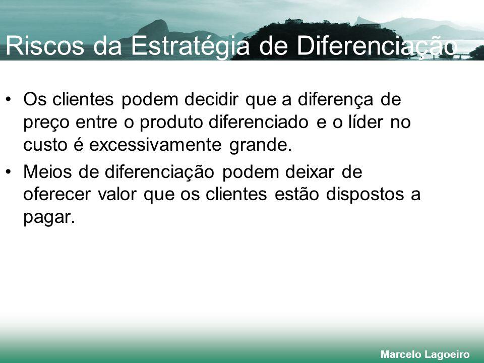 Riscos da Estratégia de Diferenciação