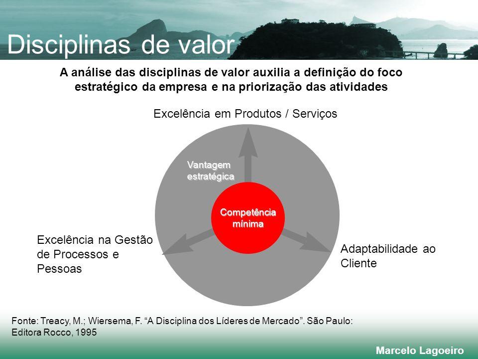 Disciplinas de valor A análise das disciplinas de valor auxilia a definição do foco estratégico da empresa e na priorização das atividades.