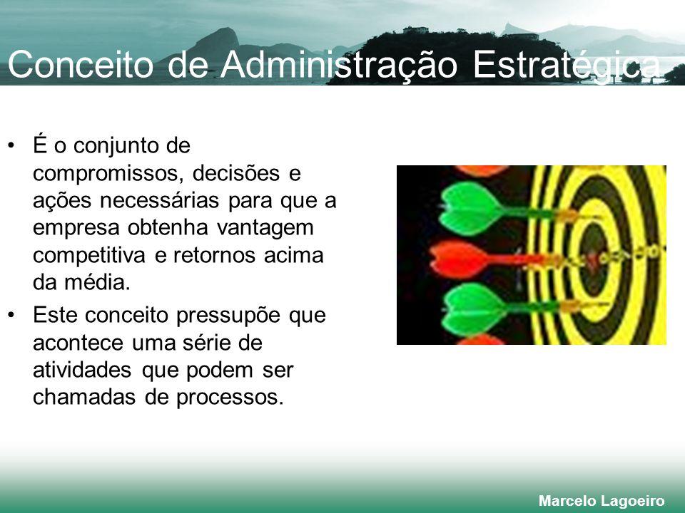 Conceito de Administração Estratégica