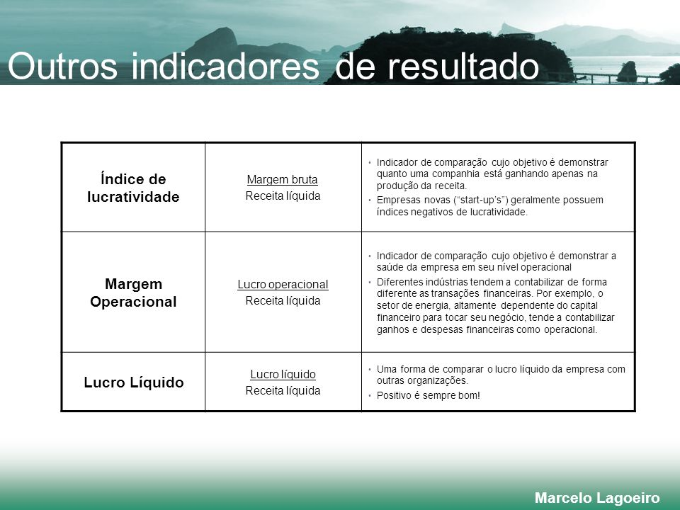 Outros indicadores de resultado