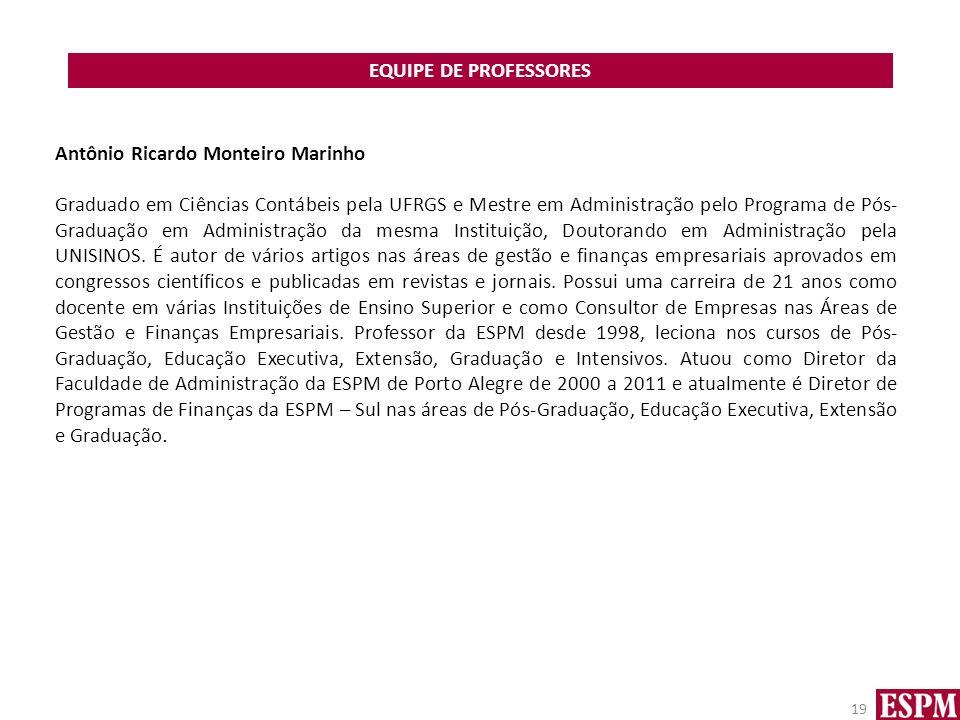 EQUIPE DE PROFESSORES Antônio Ricardo Monteiro Marinho.