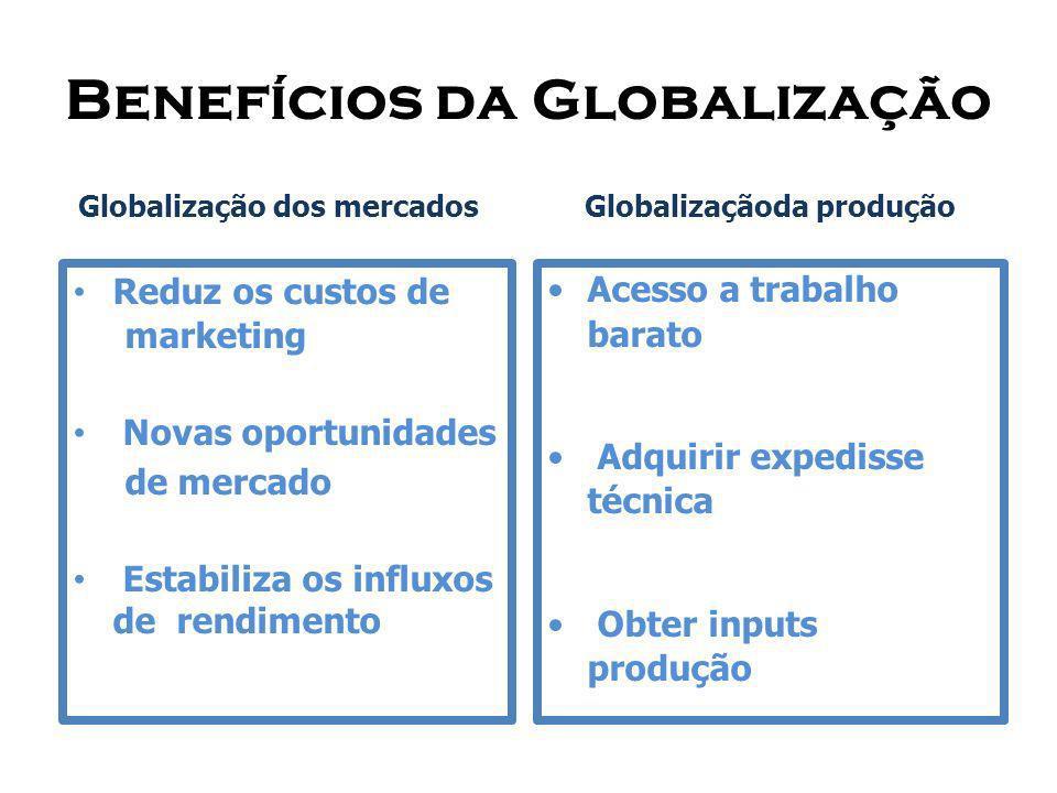 Benefícios da Globalização