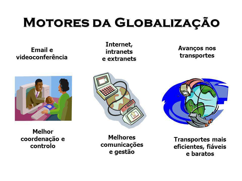 Motores da Globalização