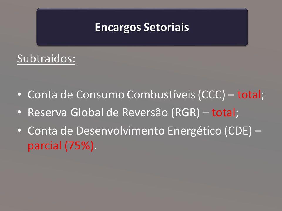 Encargos Setoriais Subtraídos: Conta de Consumo Combustíveis (CCC) – total; Reserva Global de Reversão (RGR) – total;