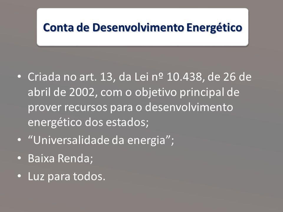 Conta de Desenvolvimento Energético