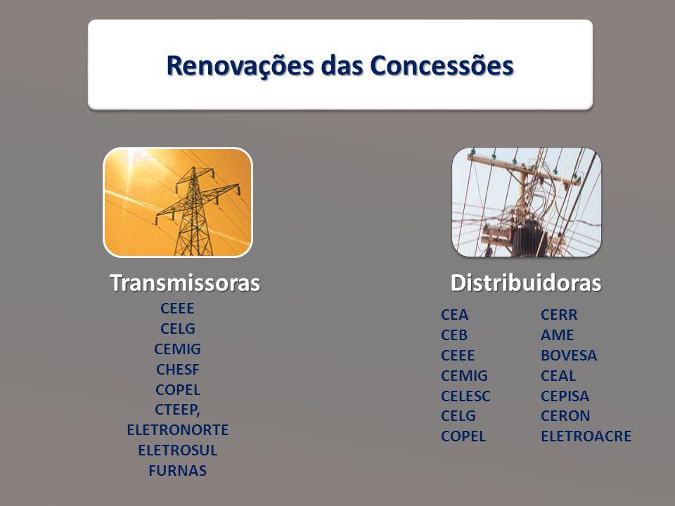 Renovações das Concessões