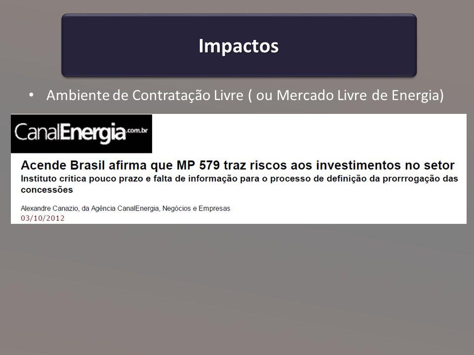 Impactos Ambiente de Contratação Livre ( ou Mercado Livre de Energia)