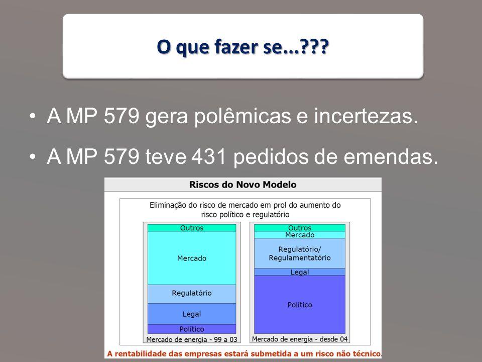 O que fazer se... A MP 579 gera polêmicas e incertezas. A MP 579 teve 431 pedidos de emendas.