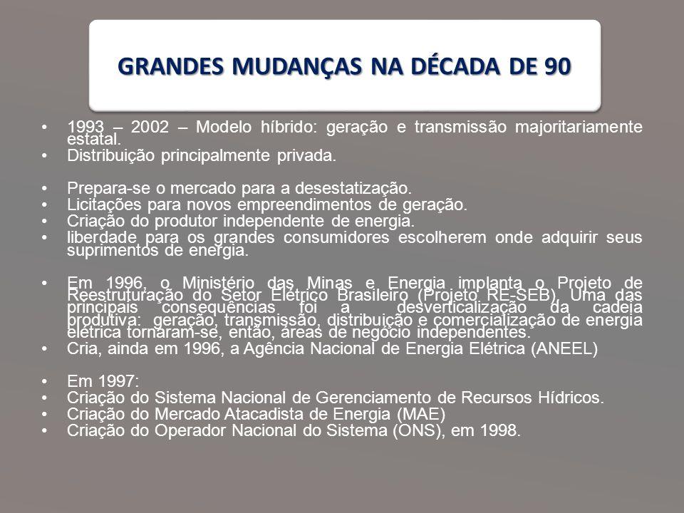 GRANDES MUDANÇAS NA DÉCADA DE 90