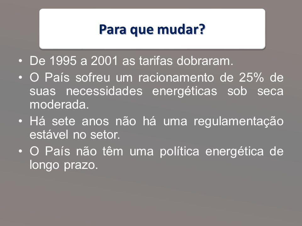Para que mudar De 1995 a 2001 as tarifas dobraram.