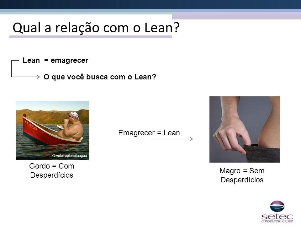 Qual a relação com o Lean