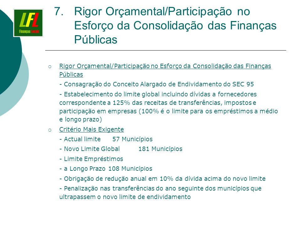 Rigor Orçamental/Participação no Esforço da Consolidação das Finanças Públicas