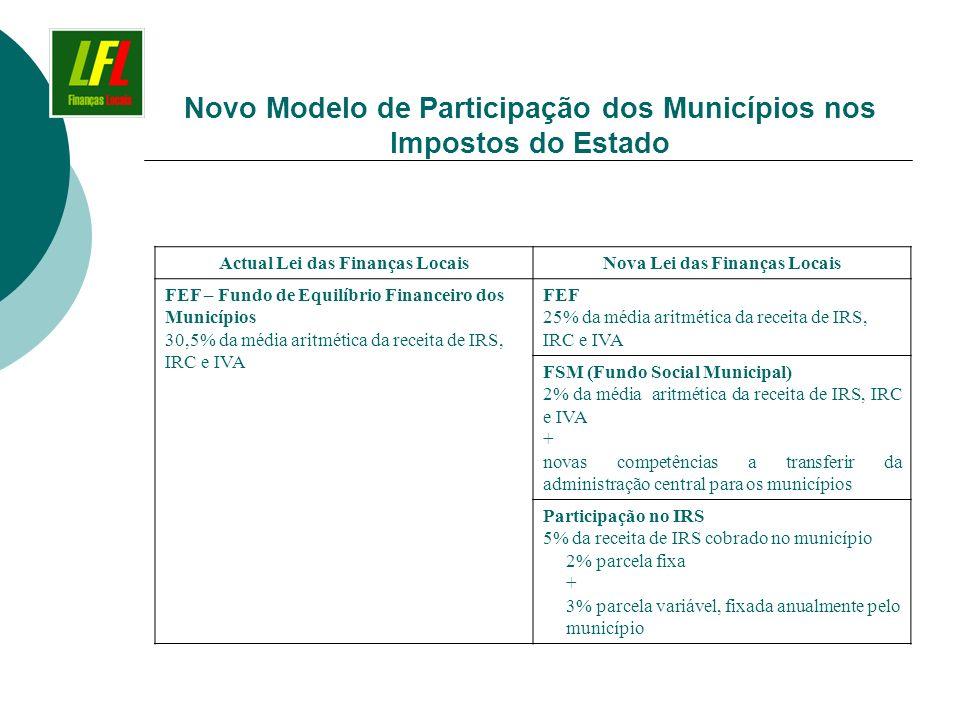 Novo Modelo de Participação dos Municípios nos Impostos do Estado