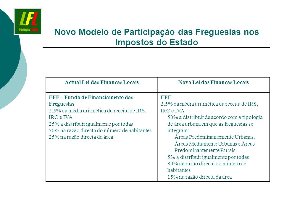 Novo Modelo de Participação das Freguesias nos Impostos do Estado