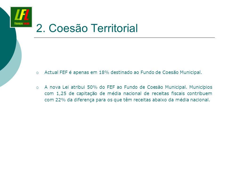 2. Coesão Territorial Actual FEF é apenas em 18% destinado ao Fundo de Coesão Municipal.