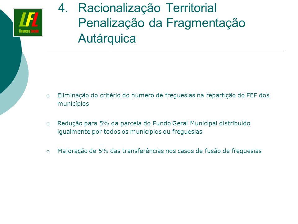 Racionalização Territorial Penalização da Fragmentação Autárquica