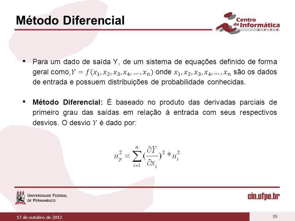 Método Diferencial