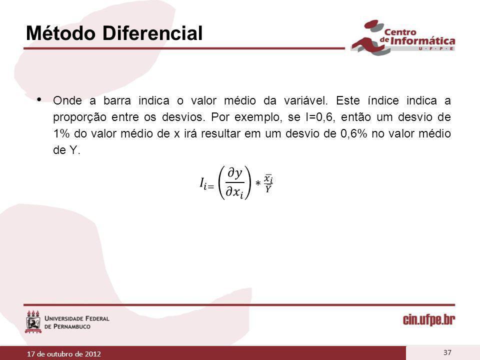 Método Diferencial 𝐼 𝑖= 𝜕𝑦 𝜕 𝑥 𝑖 ∗ 𝑥 𝑖 𝑌