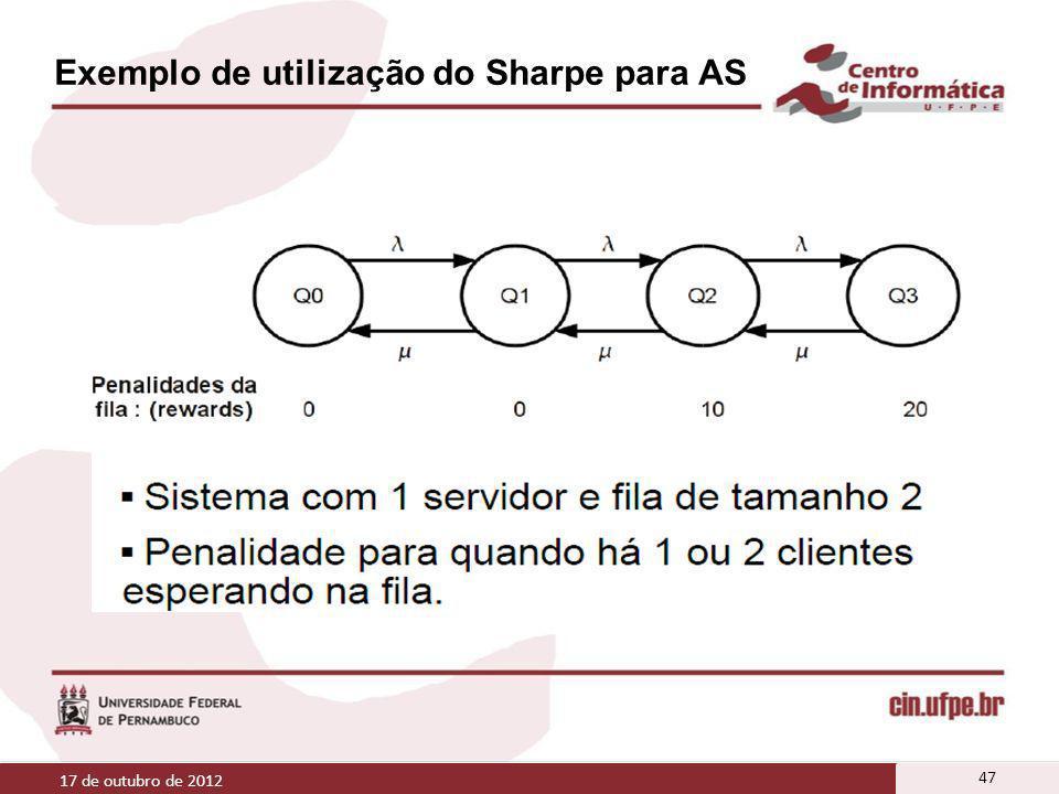 Exemplo de utilização do Sharpe para AS