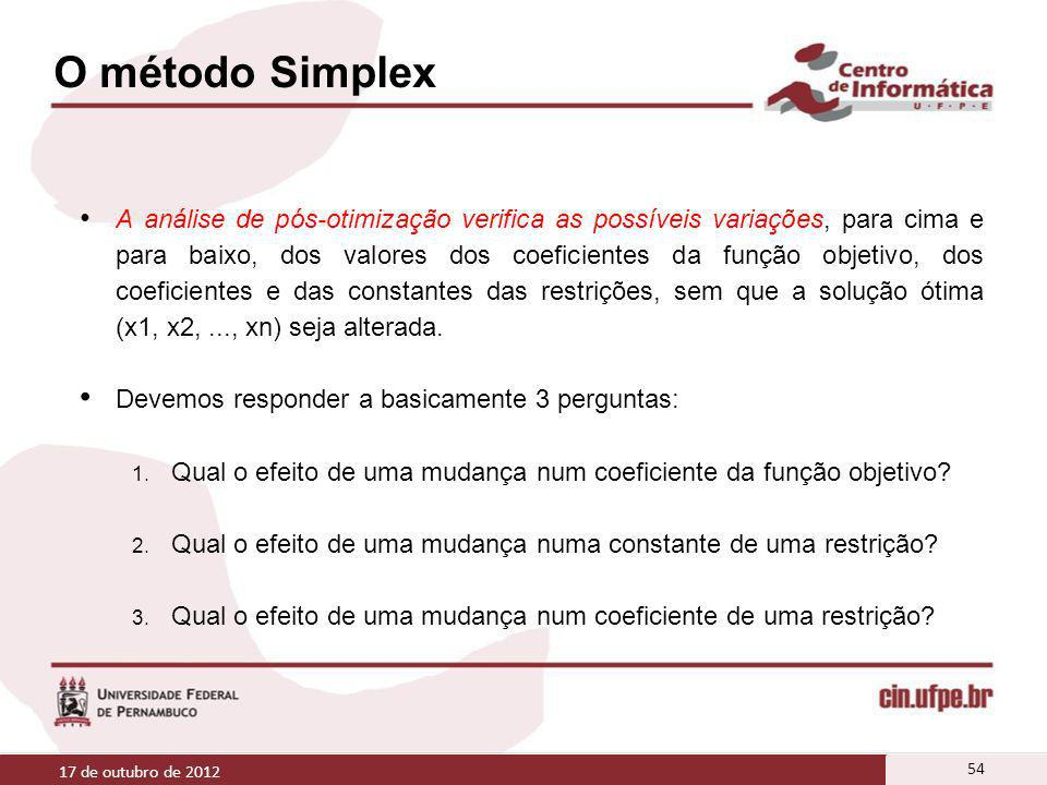 O método Simplex