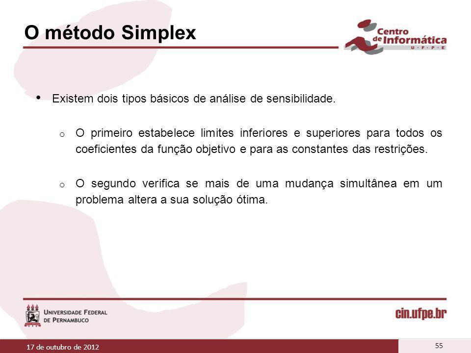 O método Simplex Existem dois tipos básicos de análise de sensibilidade.