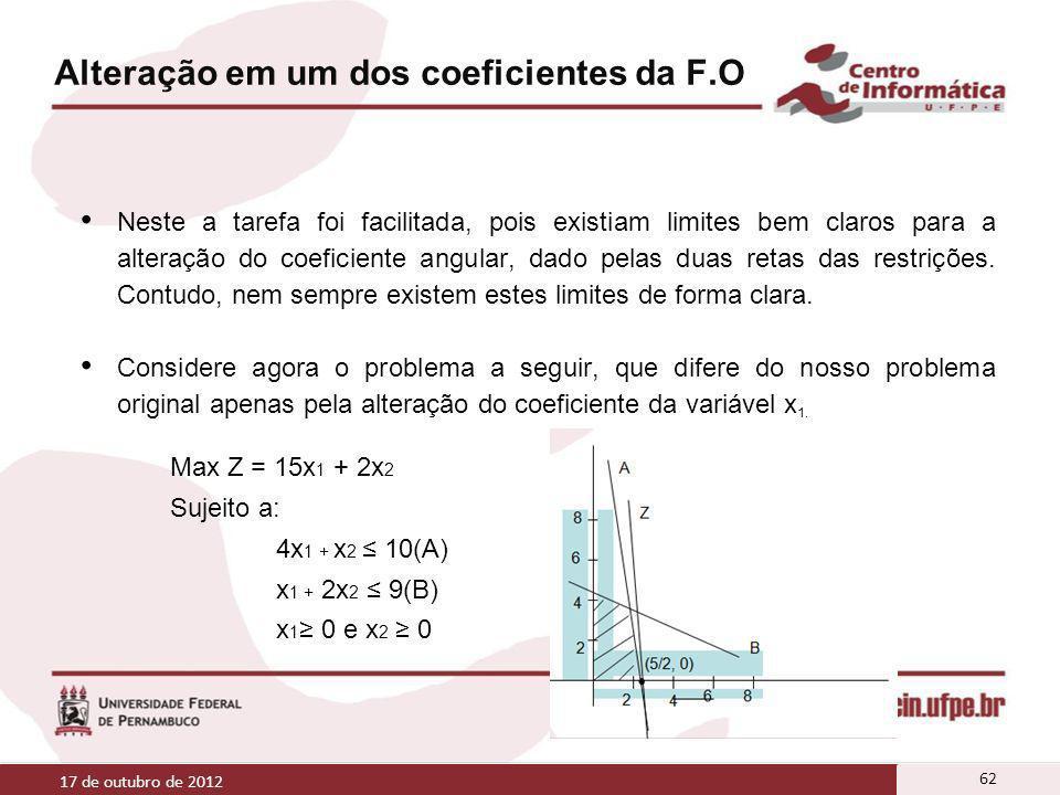 Alteração em um dos coeficientes da F.O