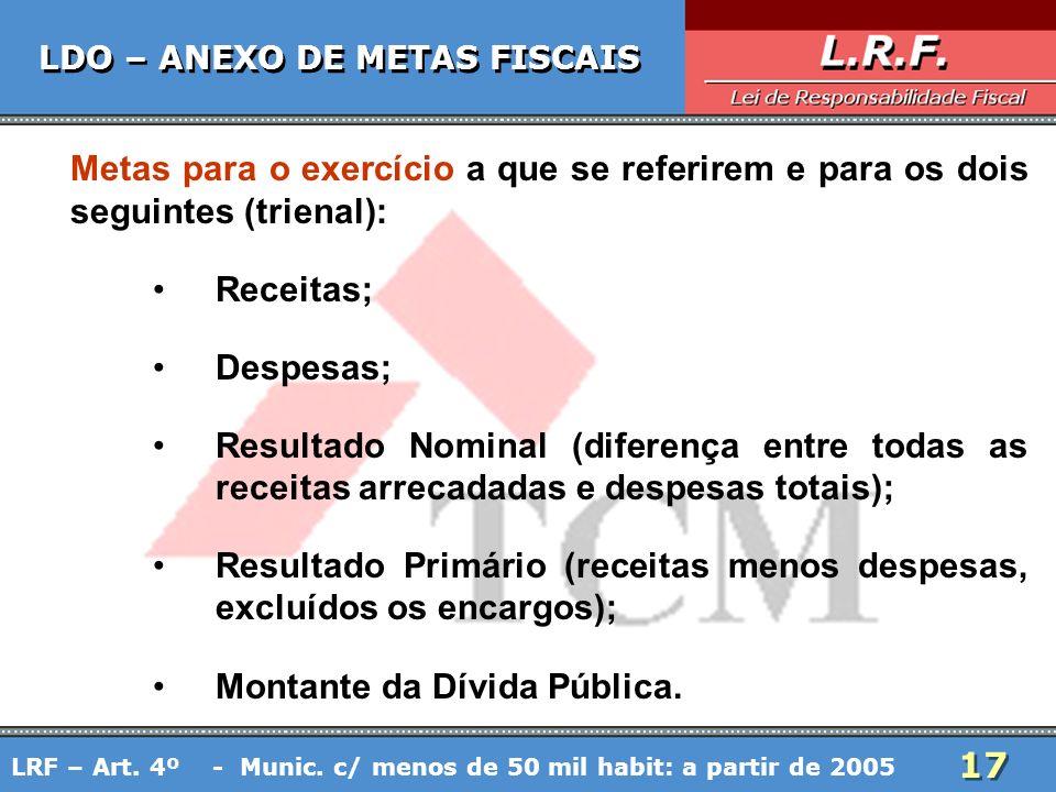LDO – ANEXO DE METAS FISCAIS