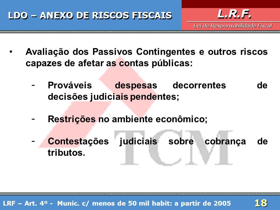 LDO – ANEXO DE RISCOS FISCAIS