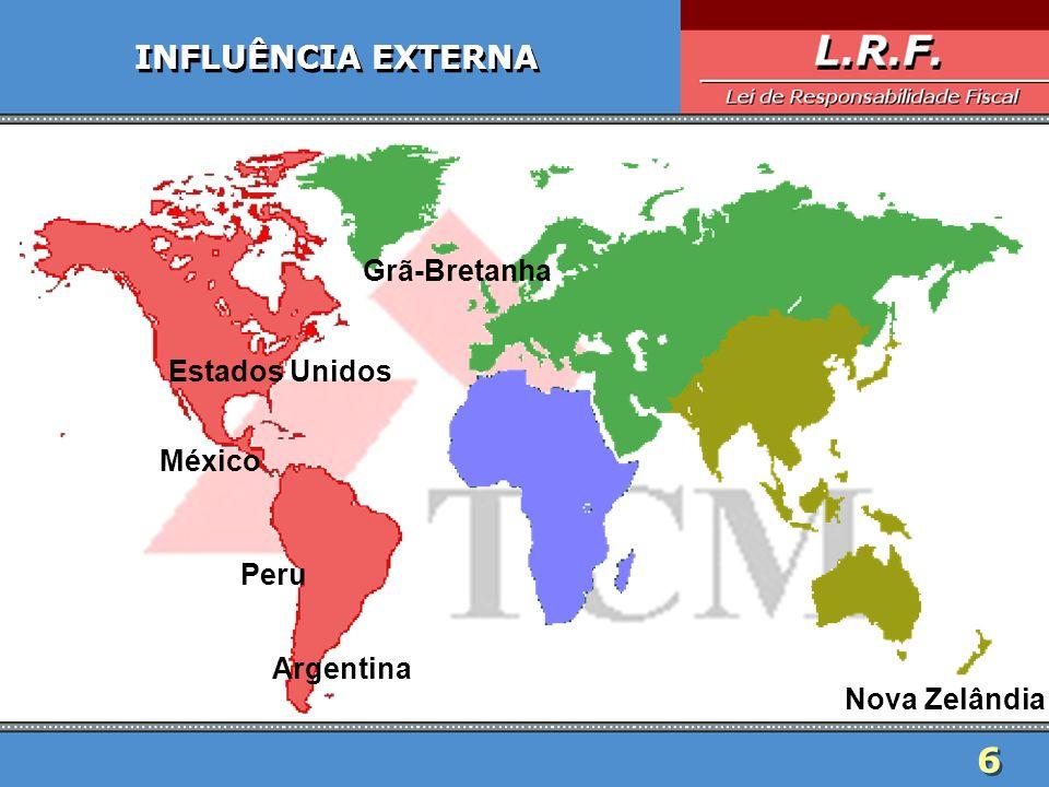 6 INFLUÊNCIA EXTERNA Grã-Bretanha Estados Unidos México Peru Argentina