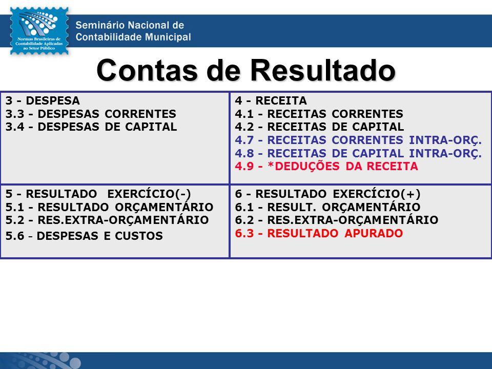 Contas de Resultado 3 - DESPESA 3.3 - DESPESAS CORRENTES