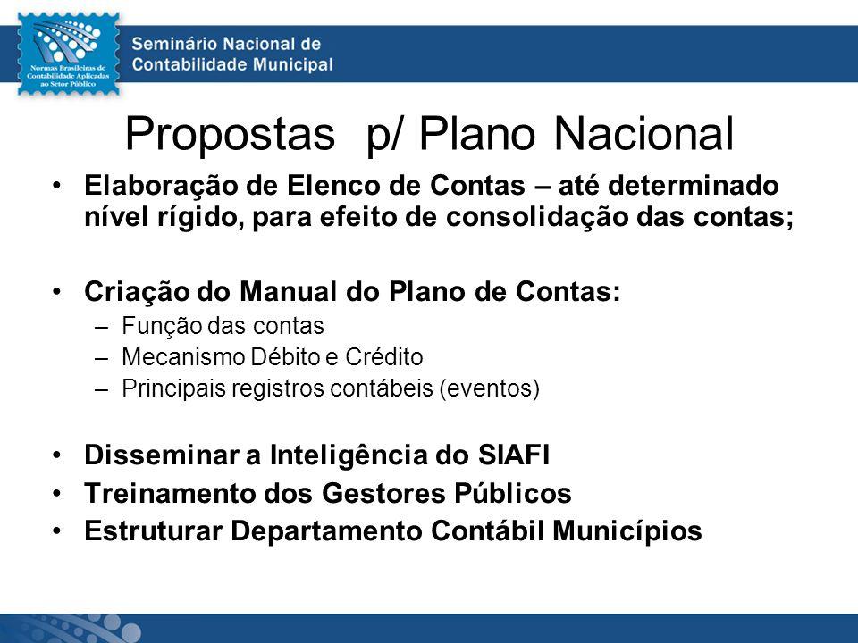 Propostas p/ Plano Nacional