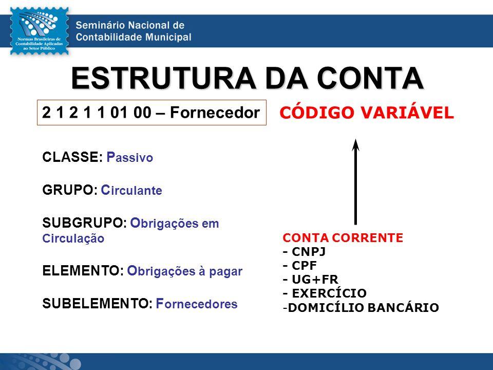ESTRUTURA DA CONTA 2 1 2 1 1 01 00 – Fornecedor CÓDIGO VARIÁVEL