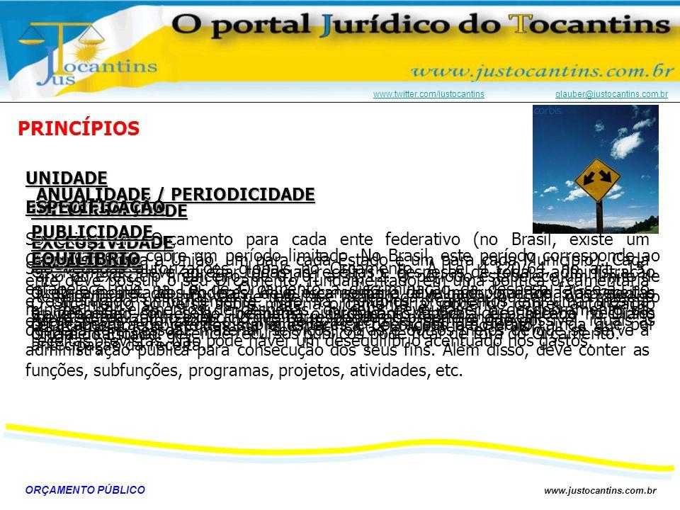 PRINCÍPIOS UNIDADE ANUALIDADE / PERIODICIDADE ESPECIFICAÇÃO