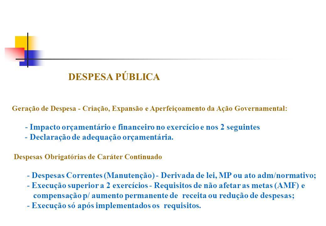 DESPESA PÚBLICA Geração de Despesa - Criação, Expansão e Aperfeiçoamento da Ação Governamental: