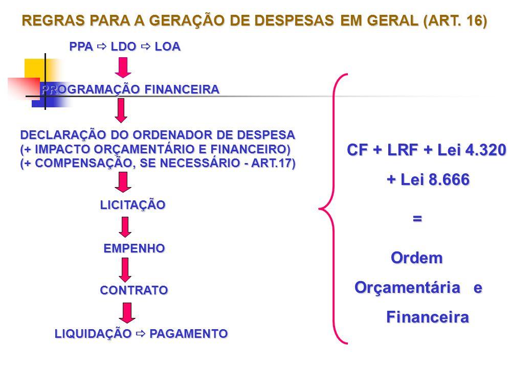 Ordem Orçamentária e Financeira