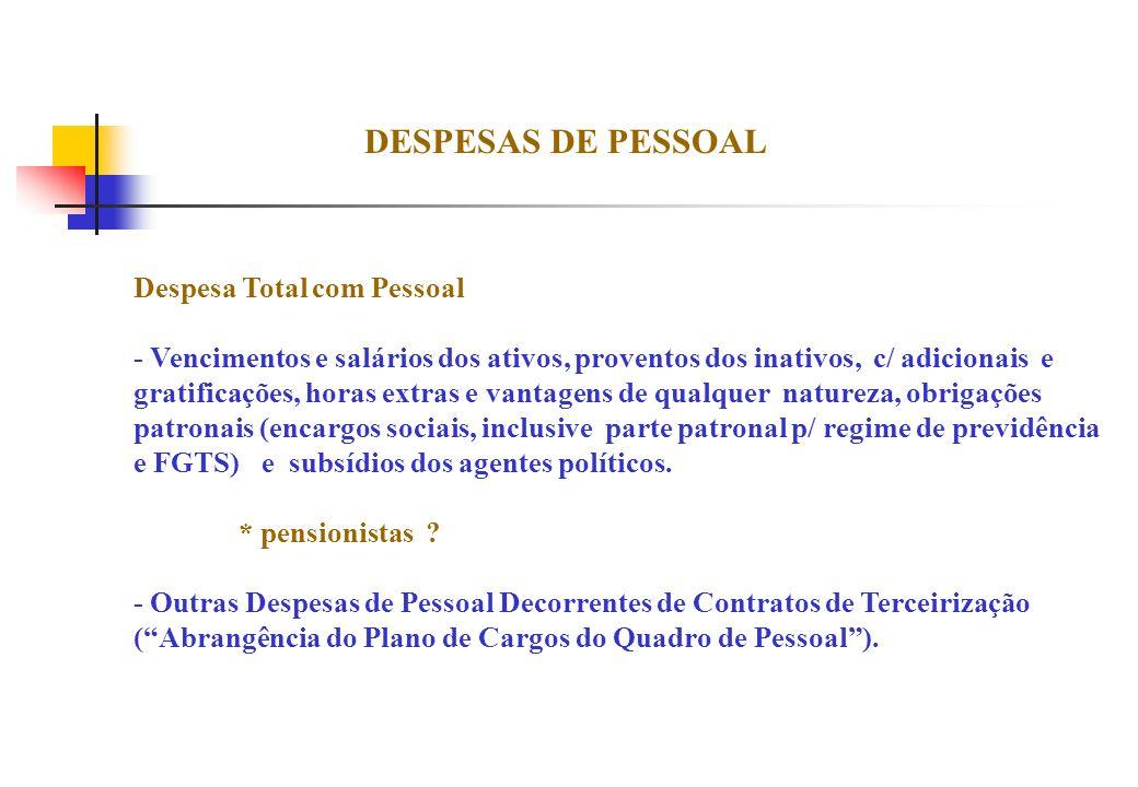 DESPESAS DE PESSOAL Despesa Total com Pessoal