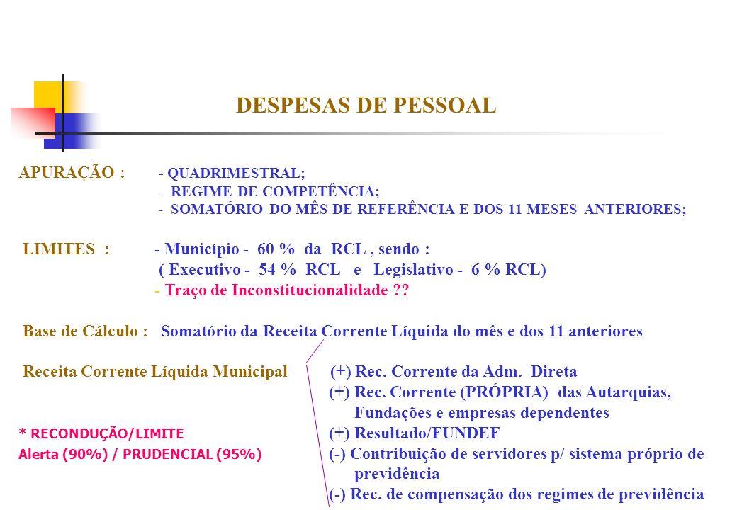 DESPESAS DE PESSOAL APURAÇÃO : - QUADRIMESTRAL;