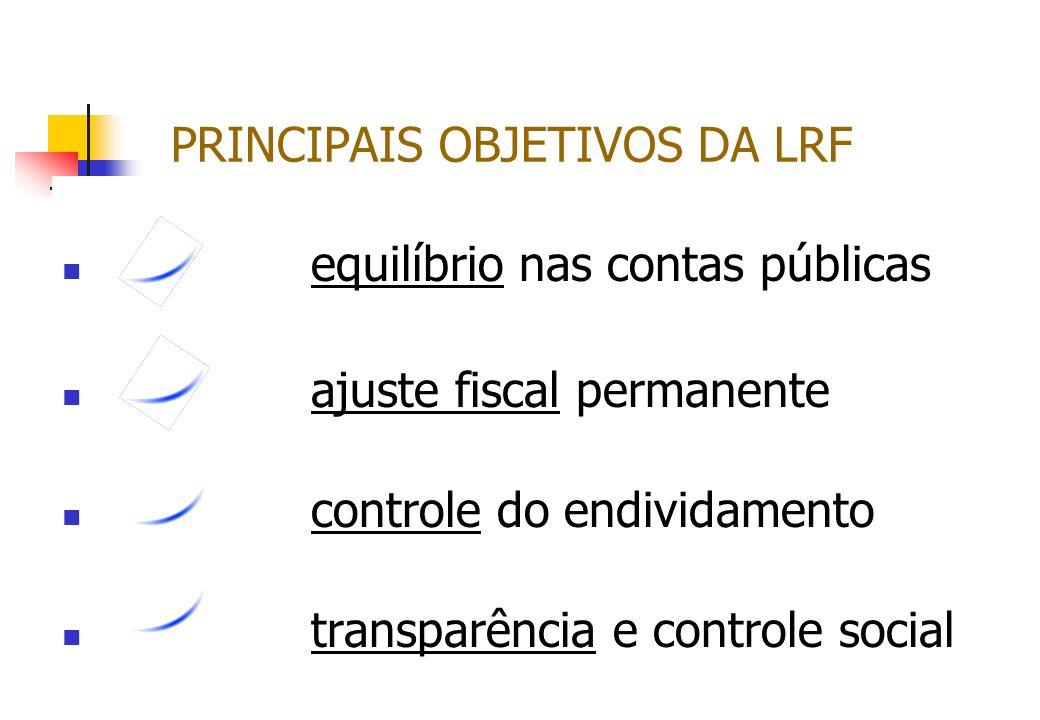 PRINCIPAIS OBJETIVOS DA LRF