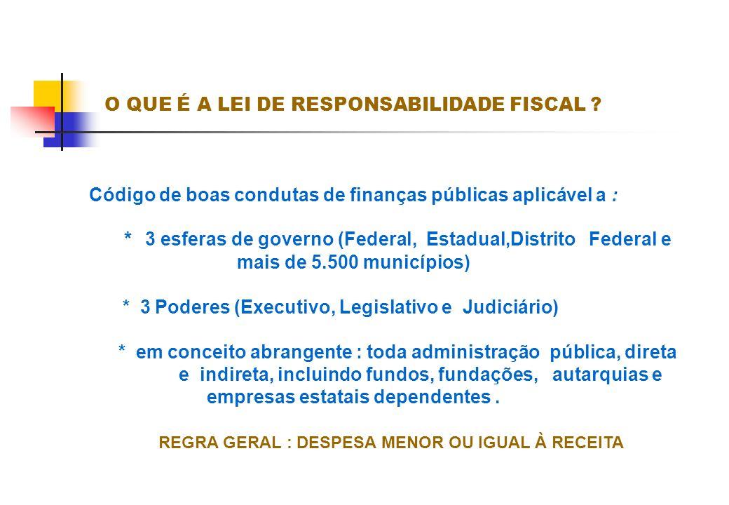 Código de boas condutas de finanças públicas aplicável a :