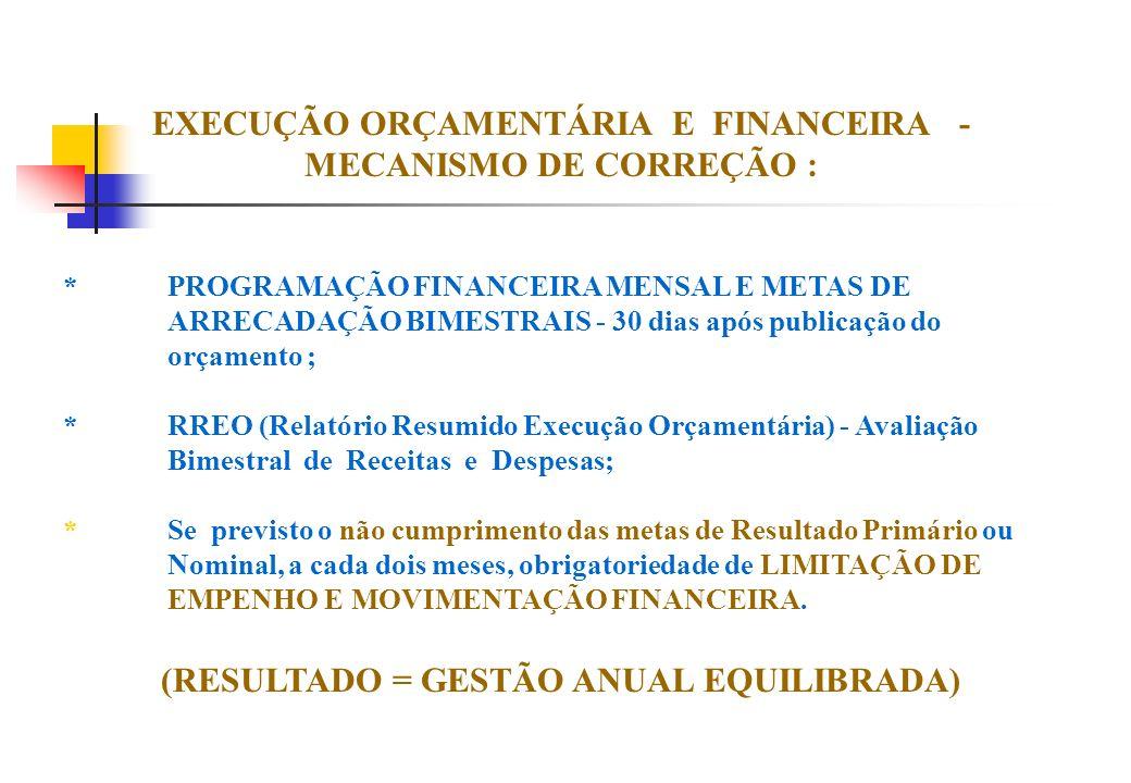 EXECUÇÃO ORÇAMENTÁRIA E FINANCEIRA - MECANISMO DE CORREÇÃO :