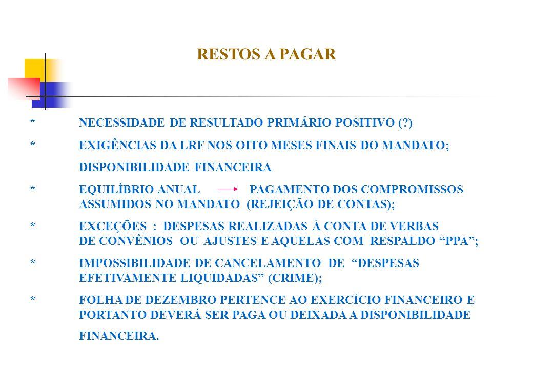 RESTOS A PAGAR * NECESSIDADE DE RESULTADO PRIMÁRIO POSITIVO ( )