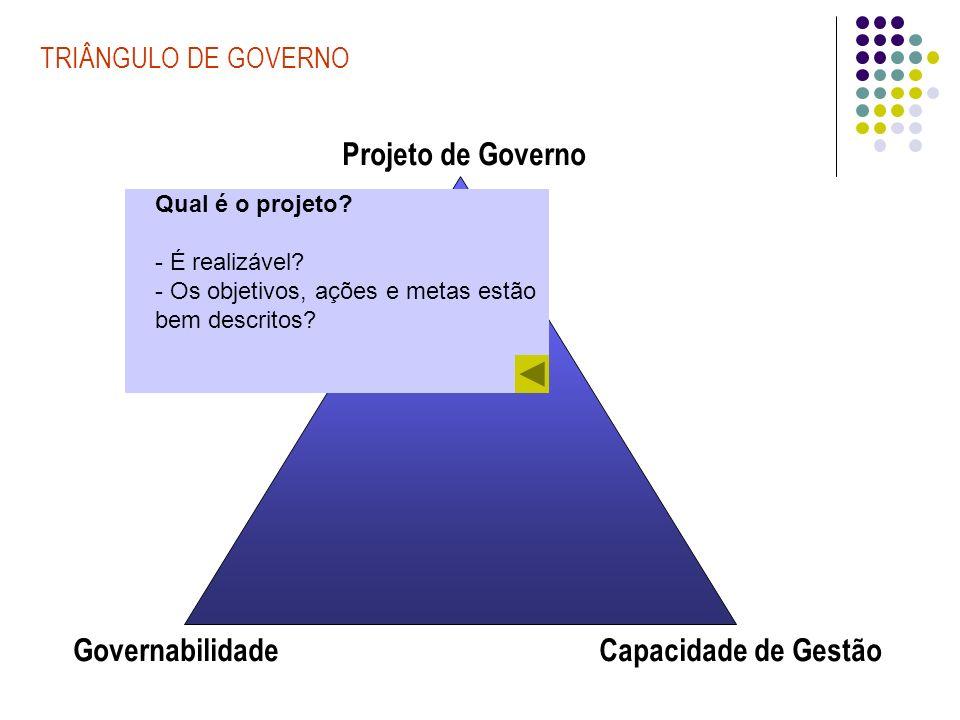 Projeto de Governo Governabilidade Capacidade de Gestão