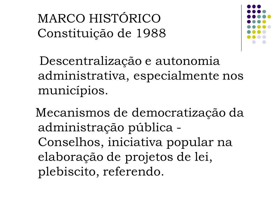 MARCO HISTÓRICO Constituição de 1988