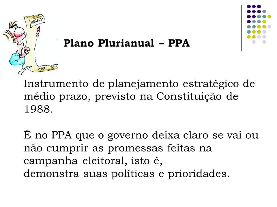 Plano Plurianual – PPA Instrumento de planejamento estratégico de médio prazo, previsto na Constituição de 1988.