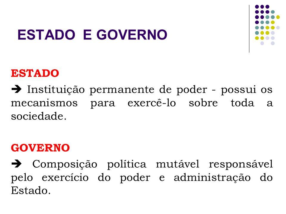 ESTADO E GOVERNO ESTADO