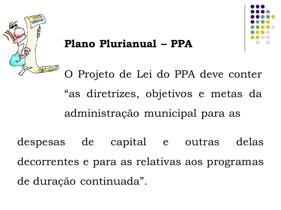 Plano Plurianual – PPA O Projeto de Lei do PPA deve conter as diretrizes, objetivos e metas da administração municipal para as.