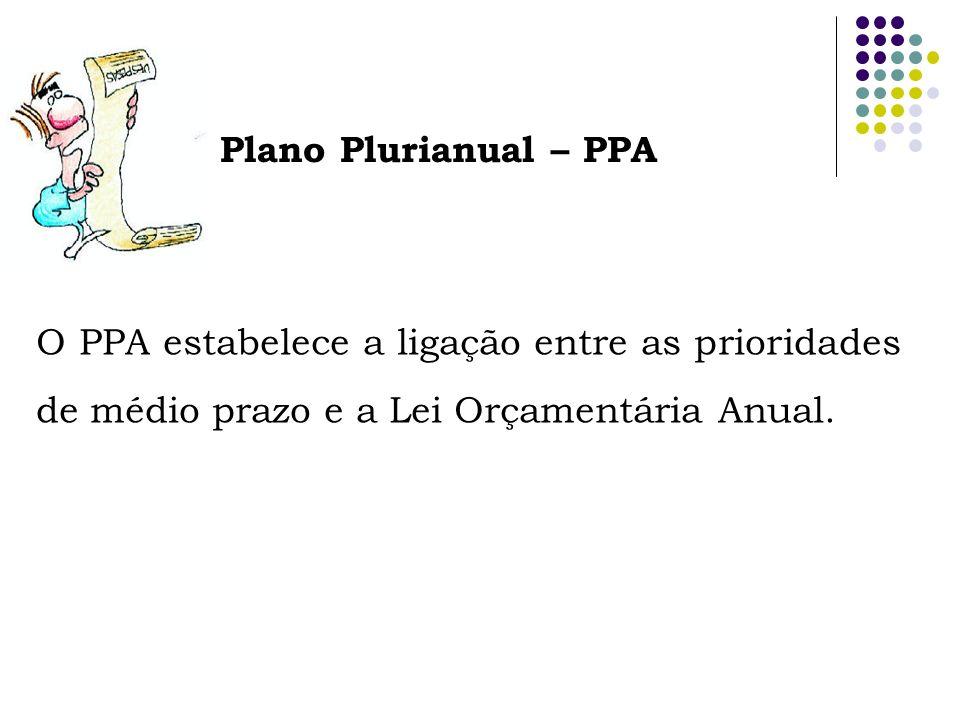 Plano Plurianual – PPA O PPA estabelece a ligação entre as prioridades de médio prazo e a Lei Orçamentária Anual.
