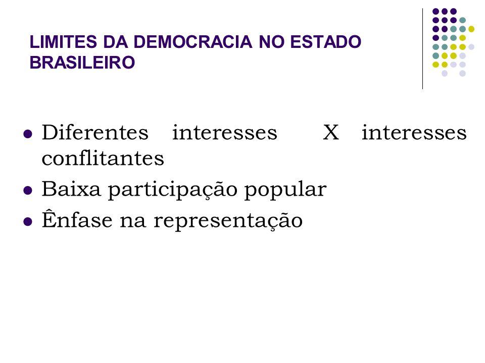 LIMITES DA DEMOCRACIA NO ESTADO BRASILEIRO