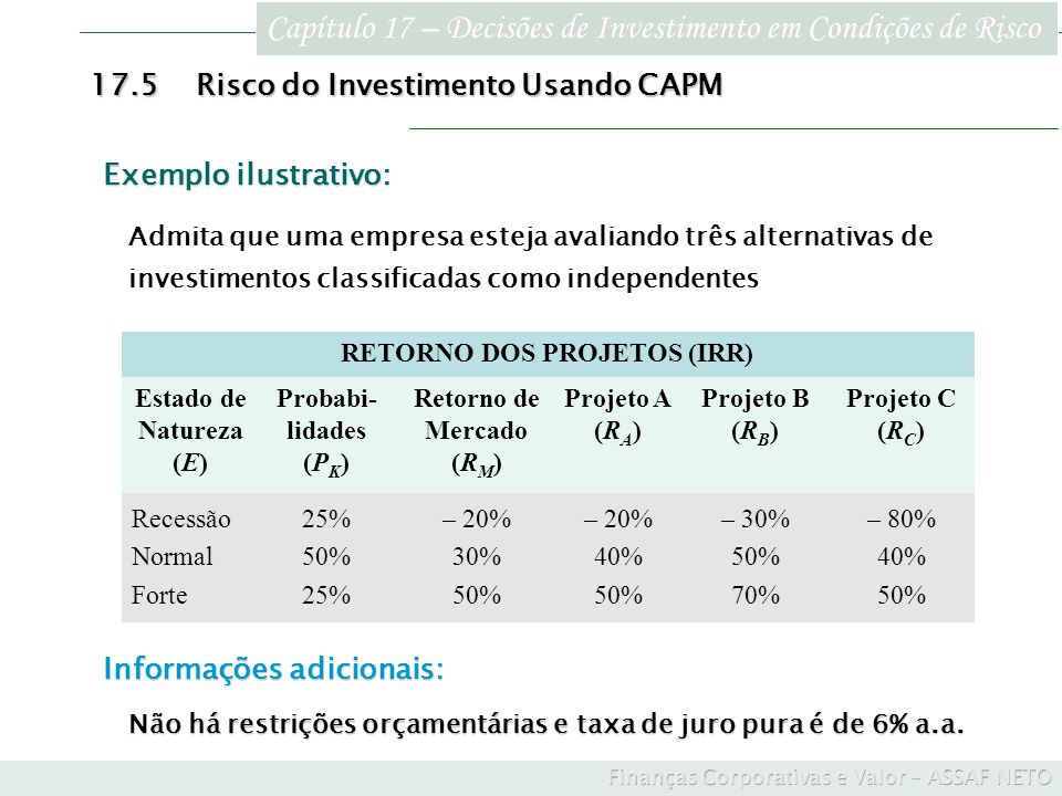 Retorno de Mercado (RM) RETORNO DOS PROJETOS (IRR)