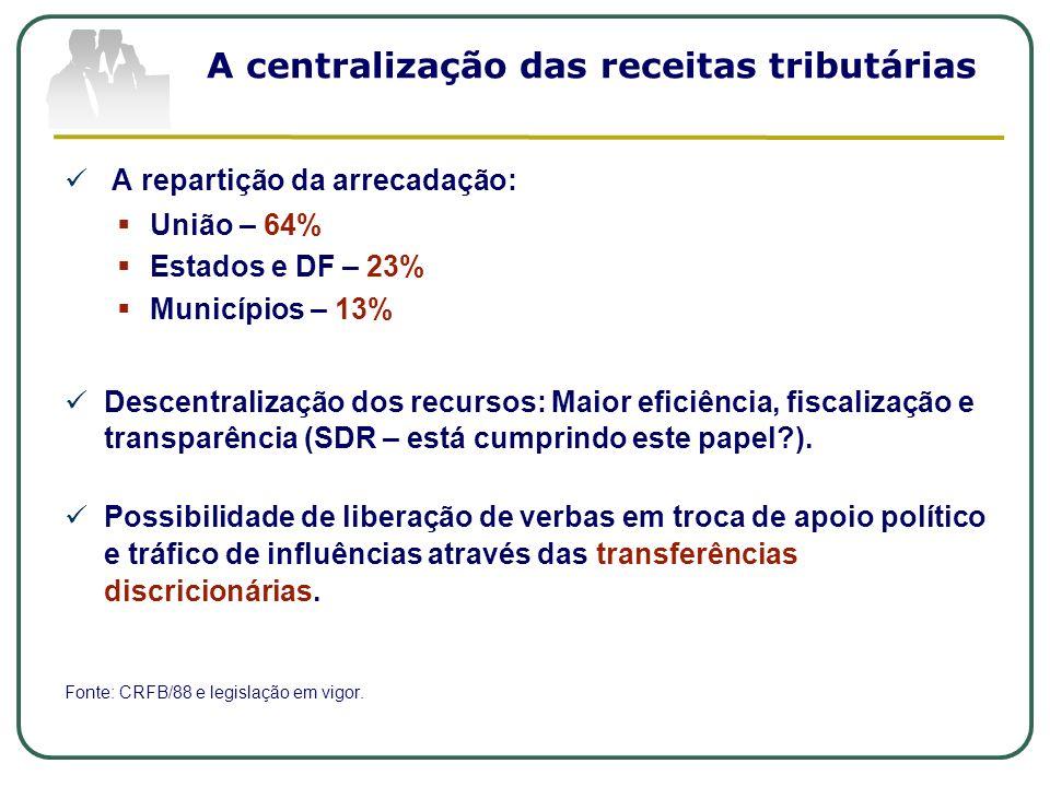 A centralização das receitas tributárias